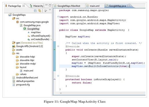 Figure11:GoogleMap MapActivity Class