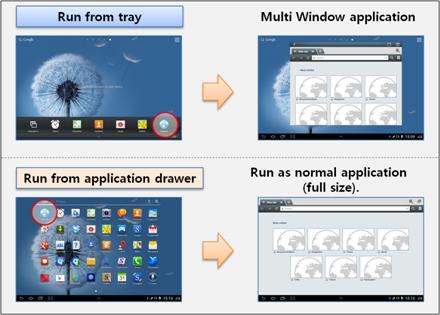 [Figure 28] Run Multi Window apps registered in the Tray (Top: Run as Multi Window, Bottom: Run in normal mode)
