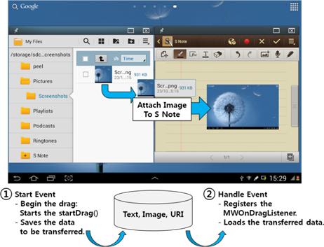 [Figure 30] Transferring data between File Explorer and S Note app using drag & drop